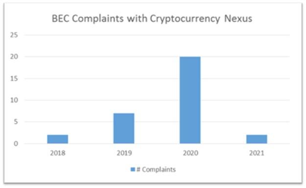 phishing protection from crypto nexus